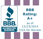 Megal Development Corp. BBB Business Review